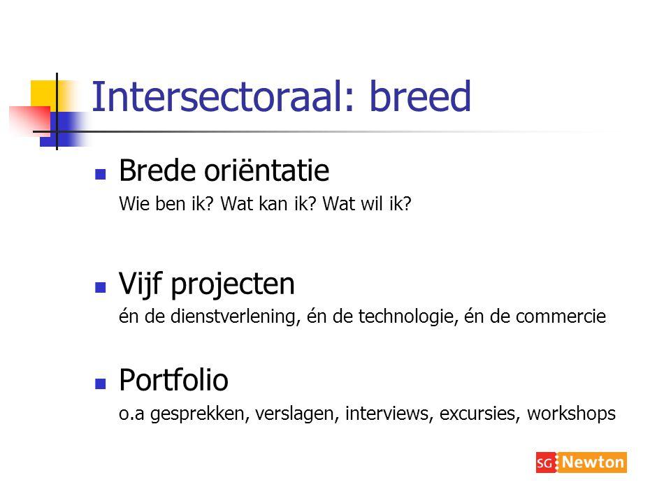 Intersectoraal: breed Brede oriëntatie Wie ben ik.