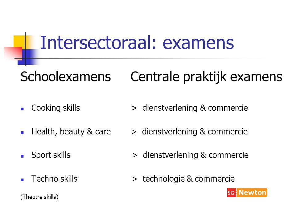 Intersectoraal: examens Schoolexamens Centrale praktijk examens Cooking skills > dienstverlening & commercie Health, beauty & care > dienstverlening & commercie Sport skills > dienstverlening & commercie Techno skills > technologie & commercie (Theatre skills)