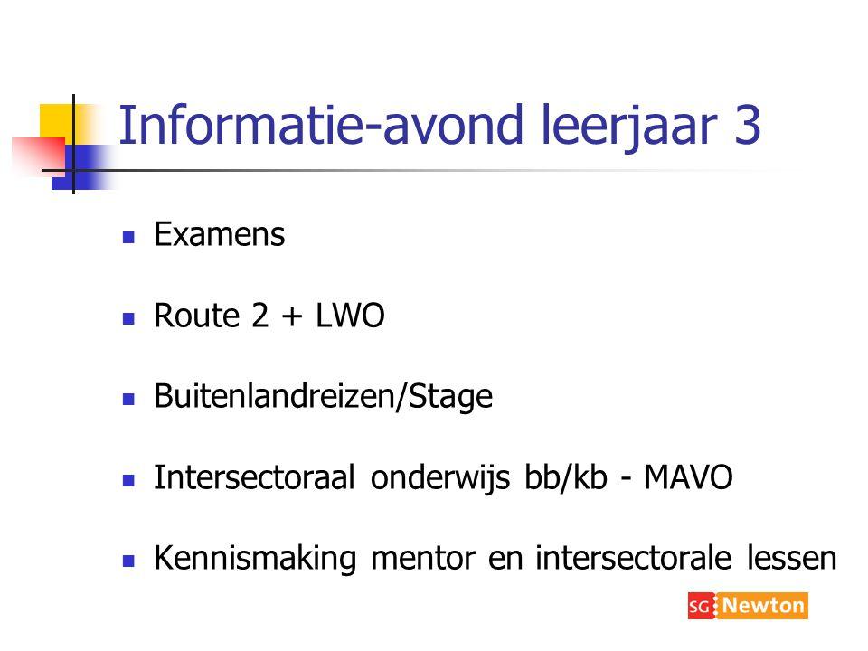 Informatie-avond leerjaar 3 Examens Route 2 + LWO Buitenlandreizen/Stage Intersectoraal onderwijs bb/kb - MAVO Kennismaking mentor en intersectorale lessen