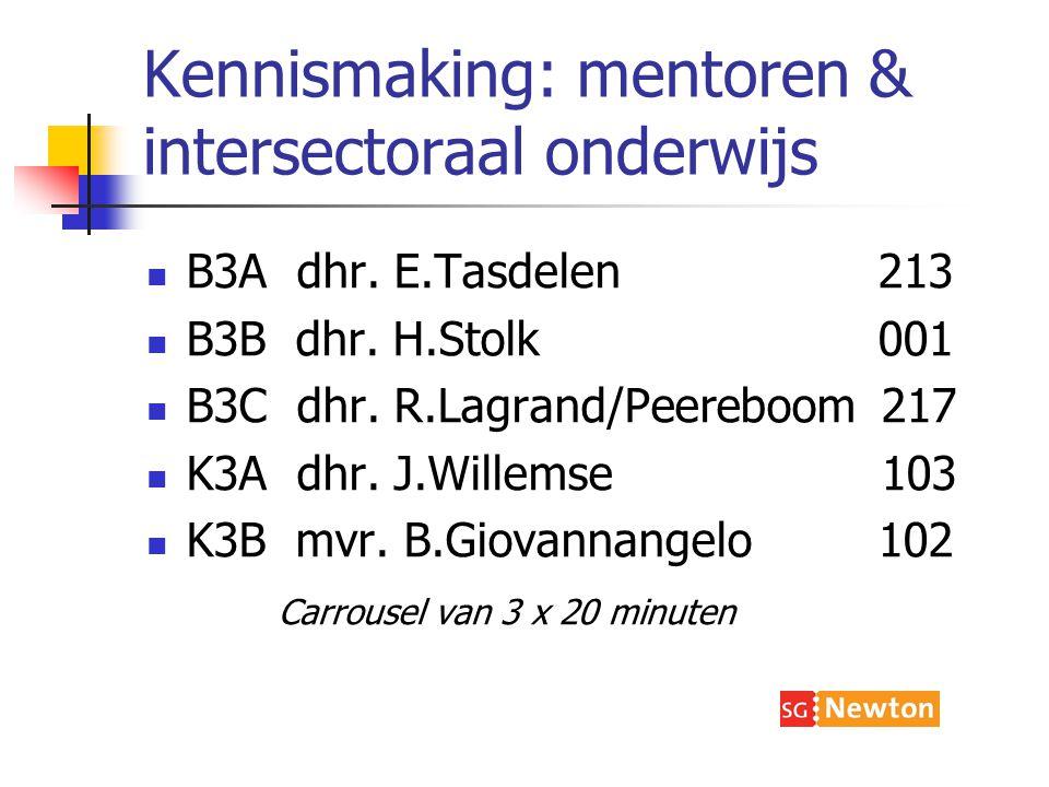 Kennismaking: mentoren & intersectoraal onderwijs B3A dhr.