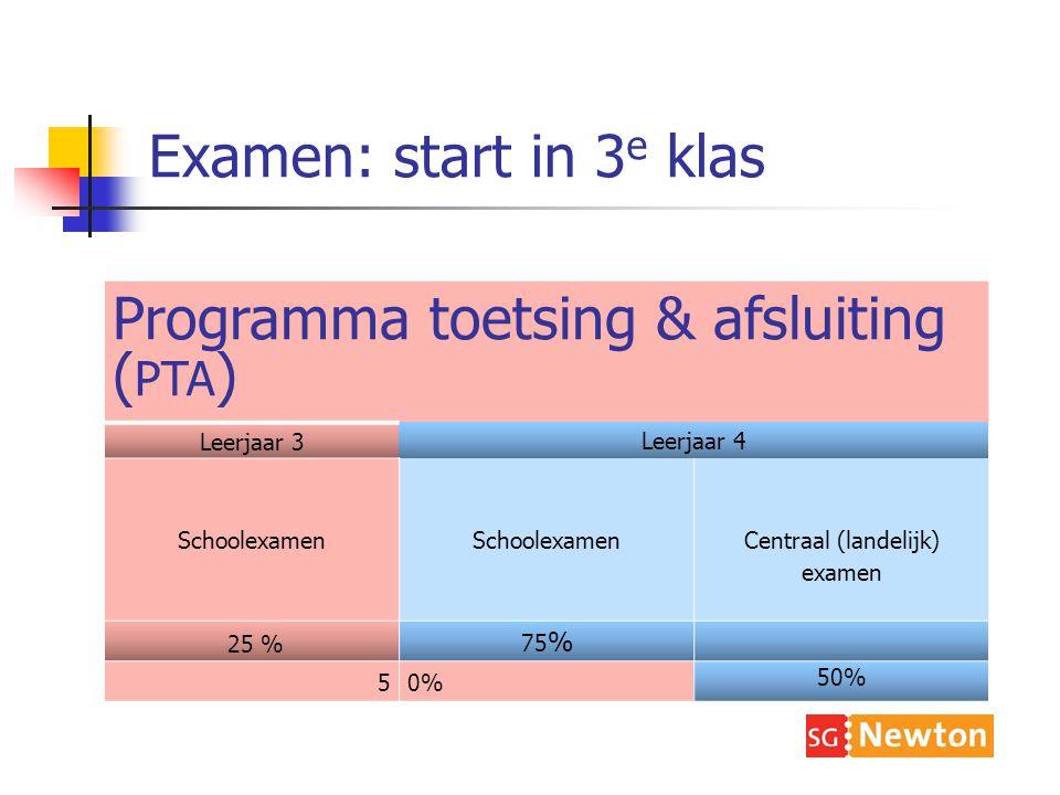 Examen: start in 3 e klas Programma toetsing & afsluiting ( PTA ) Leerjaar 3 Leerjaar 4 Schoolexamen Schoolexamen Centraal (landelijk) examen 25 % 75 % 50% 50%