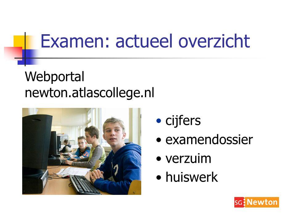 Examen: actueel overzicht Webportal newton.atlascollege.nl cijfers examendossier verzuim huiswerk