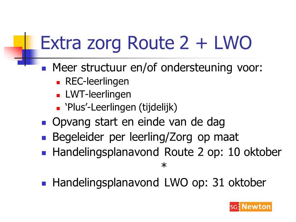 Extra zorg Route 2 + LWO Meer structuur en/of ondersteuning voor: REC-leerlingen LWT-leerlingen 'Plus'-Leerlingen (tijdelijk) Opvang start en einde van de dag Begeleider per leerling/Zorg op maat Handelingsplanavond Route 2 op: 10 oktober * Handelingsplanavond LWO op: 31 oktober