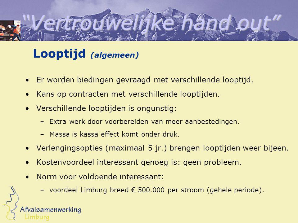 Vertrouwelijke hand out Verwachtingen (algemeen) Marktverkenning (HRA en GFT) Kostprijzen, huidige tarieven en mogelijke marktprijzen Strategische waarde Limburgs afval (investeringszekerheid) Duurzaamheid (gevarieerd van traditioneel tot innovatiever) Aantal aanbieders (HRA ca.