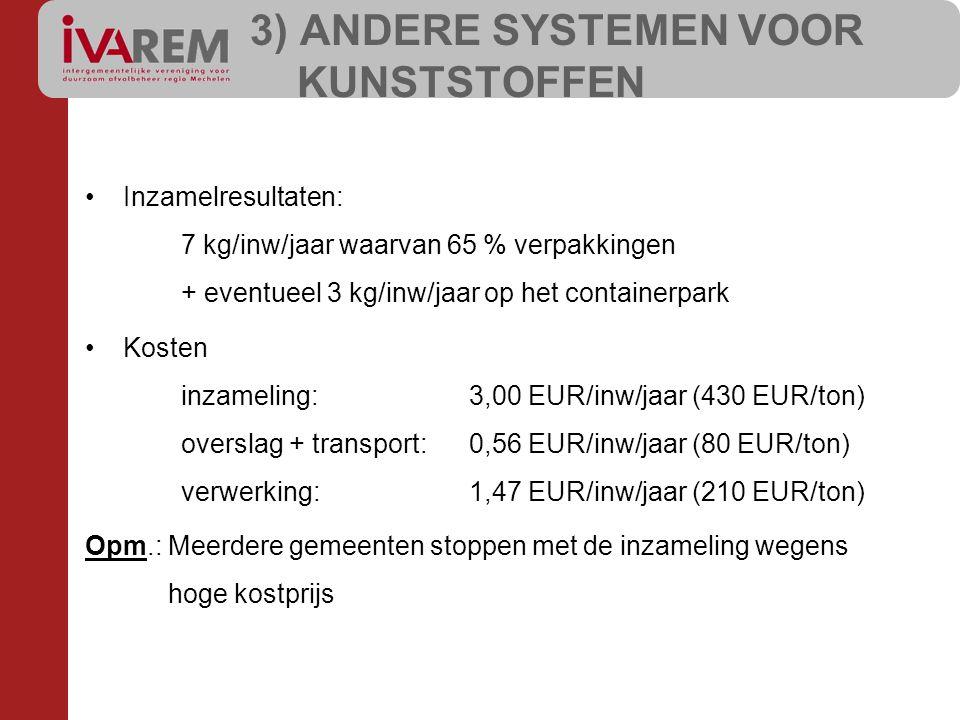Inzamelresultaten: 7 kg/inw/jaar waarvan 65 % verpakkingen + eventueel 3 kg/inw/jaar op het containerpark Kosten inzameling:3,00 EUR/inw/jaar (430 EUR