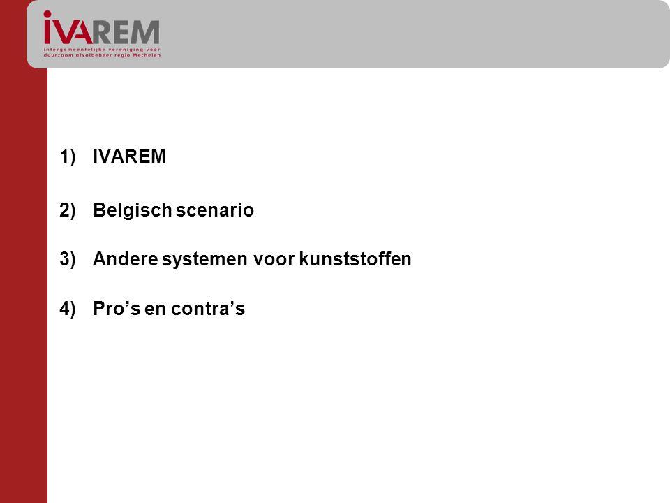 1)IVAREM 2)Belgisch scenario 3)Andere systemen voor kunststoffen 4)Pro's en contra's