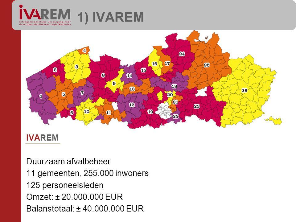 IVAREM Duurzaam afvalbeheer 11 gemeenten, 255.000 inwoners 125 personeelsleden Omzet: ± 20.000.000 EUR Balanstotaal: ± 40.000.000 EUR 1) IVAREM