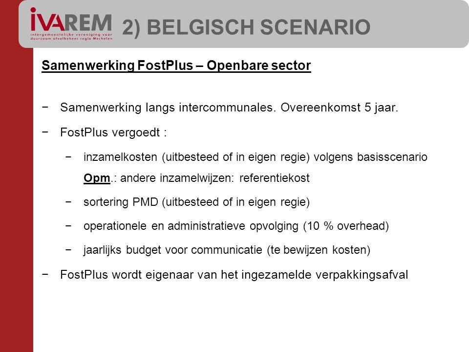 Samenwerking FostPlus – Openbare sector −Samenwerking langs intercommunales. Overeenkomst 5 jaar. −FostPlus vergoedt : −inzamelkosten (uitbesteed of i