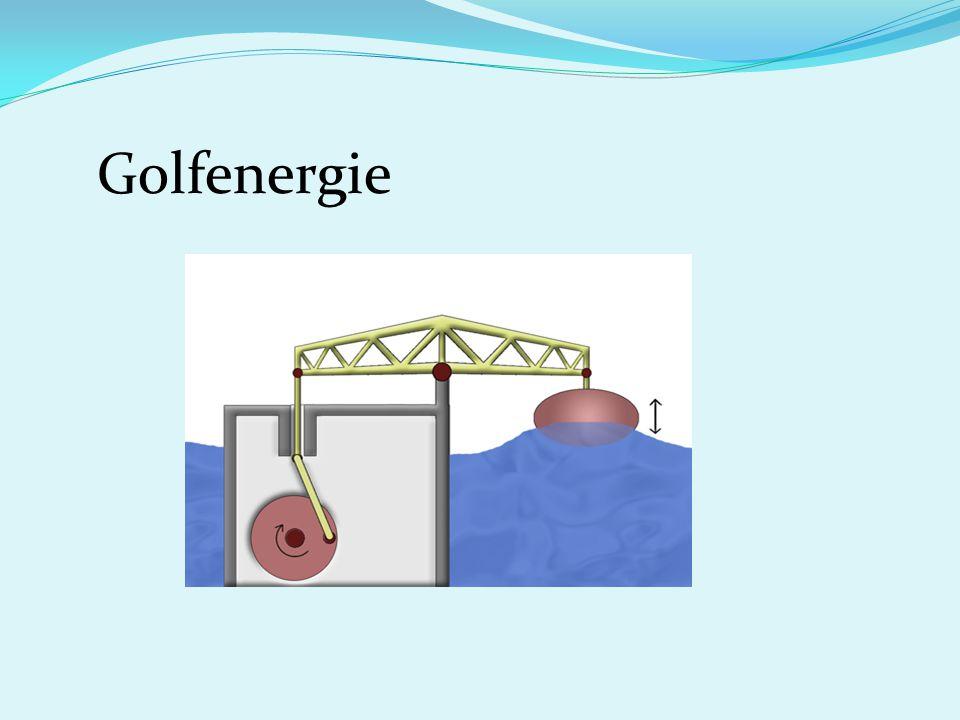 Golfenergie