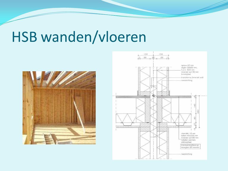 HSB wanden/vloeren