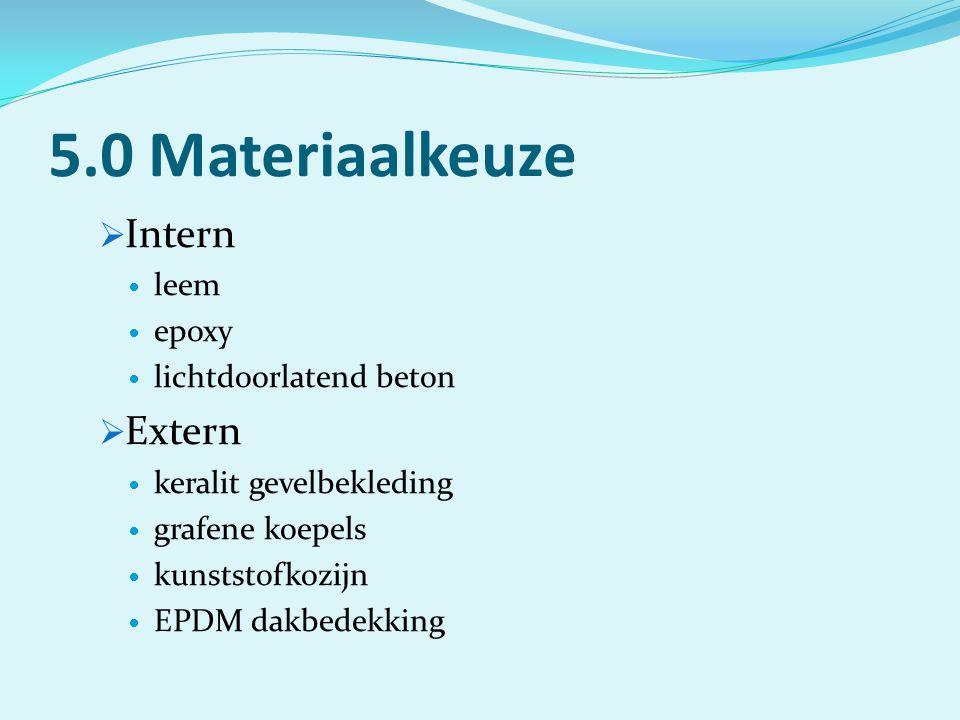 5.0 Materiaalkeuze  Intern leem epoxy lichtdoorlatend beton  Extern keralit gevelbekleding grafene koepels kunststofkozijn EPDM dakbedekking