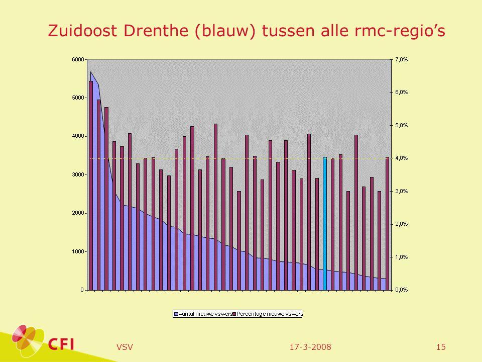 17-3-2008VSV15 Zuidoost Drenthe (blauw) tussen alle rmc-regio's