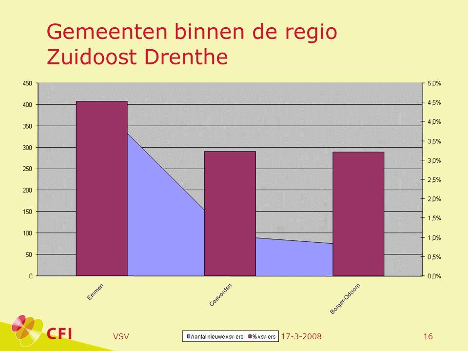 17-3-2008VSV16 Gemeenten binnen de regio Zuidoost Drenthe