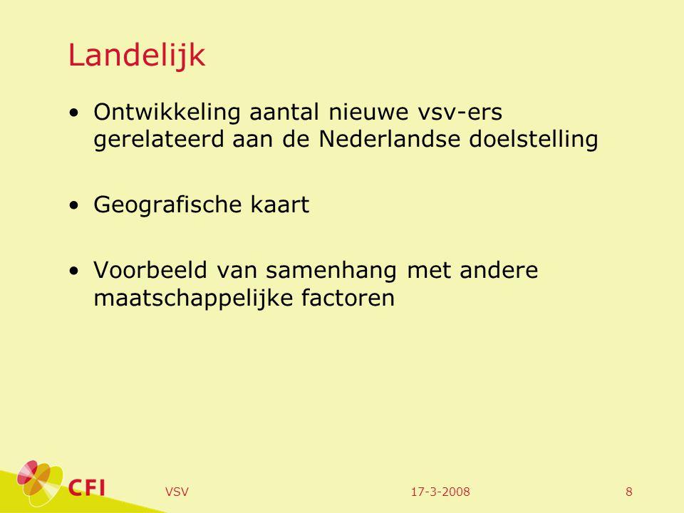 17-3-2008VSV8 Landelijk Ontwikkeling aantal nieuwe vsv-ers gerelateerd aan de Nederlandse doelstelling Geografische kaart Voorbeeld van samenhang met andere maatschappelijke factoren