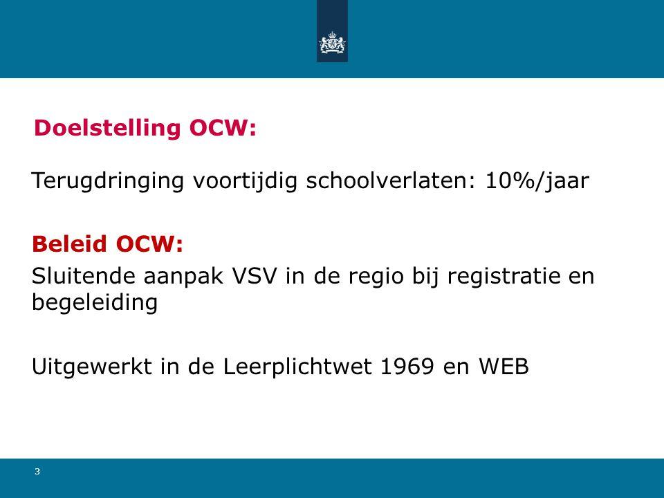 3 Doelstelling OCW: Terugdringing voortijdig schoolverlaten: 10%/jaar Beleid OCW: Sluitende aanpak VSV in de regio bij registratie en begeleiding Uitg