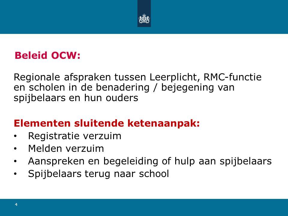 4 Beleid OCW: Regionale afspraken tussen Leerplicht, RMC-functie en scholen in de benadering / bejegening van spijbelaars en hun ouders Elementen slui