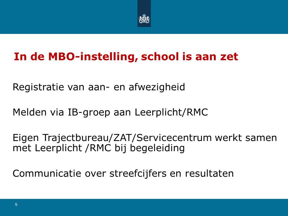 5 In de MBO-instelling, school is aan zet Registratie van aan- en afwezigheid Melden via IB-groep aan Leerplicht/RMC Eigen Trajectbureau/ZAT/Servicece