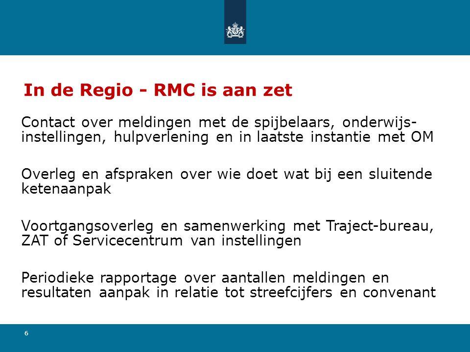 6 In de Regio - RMC is aan zet Contact over meldingen met de spijbelaars, onderwijs- instellingen, hulpverlening en in laatste instantie met OM Overle