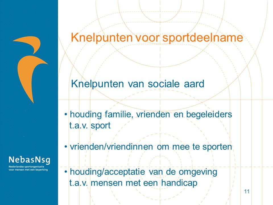 11 Knelpunten voor sportdeelname Knelpunten van sociale aard houding/acceptatie van de omgeving t.a.v. mensen met een handicap houding familie, vriend