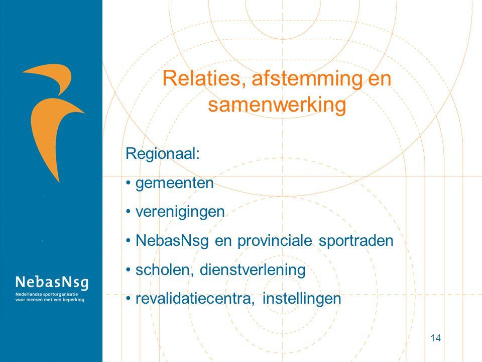 14 Relaties, afstemming en samenwerking Regionaal: gemeenten verenigingen NebasNsg en provinciale sportraden scholen, dienstverlening revalidatiecentr