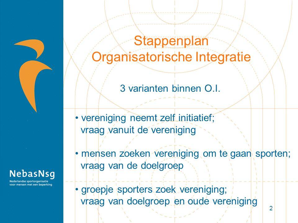 2 Stappenplan Organisatorische Integratie vereniging neemt zelf initiatief; vraag vanuit de vereniging mensen zoeken vereniging om te gaan sporten; vr