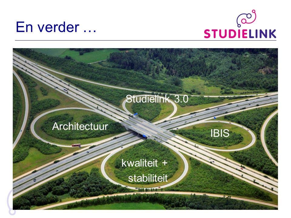 En verder … Studielink 3.0 Architectuur IBIS kwaliteit + stabiliteit