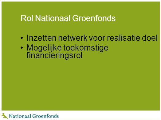 Rol Nationaal Groenfonds Inzetten netwerk voor realisatie doel Mogelijke toekomstige financieringsrol