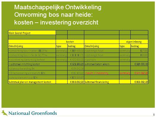 Maatschappelijke Ontwikkeling Omvorming bos naar heide: kosten – investering overzicht 8