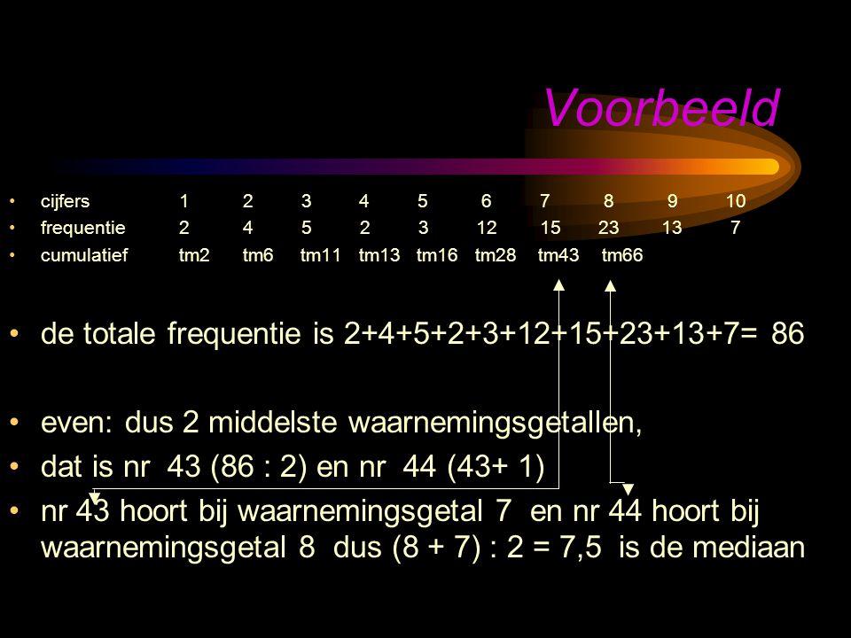 Hoe bereken je het middelste getal? Deel de frequentie door twee Bij een even aantal zijn de uitkomst en de uitkomst plus 1 de middelste getallen Welk