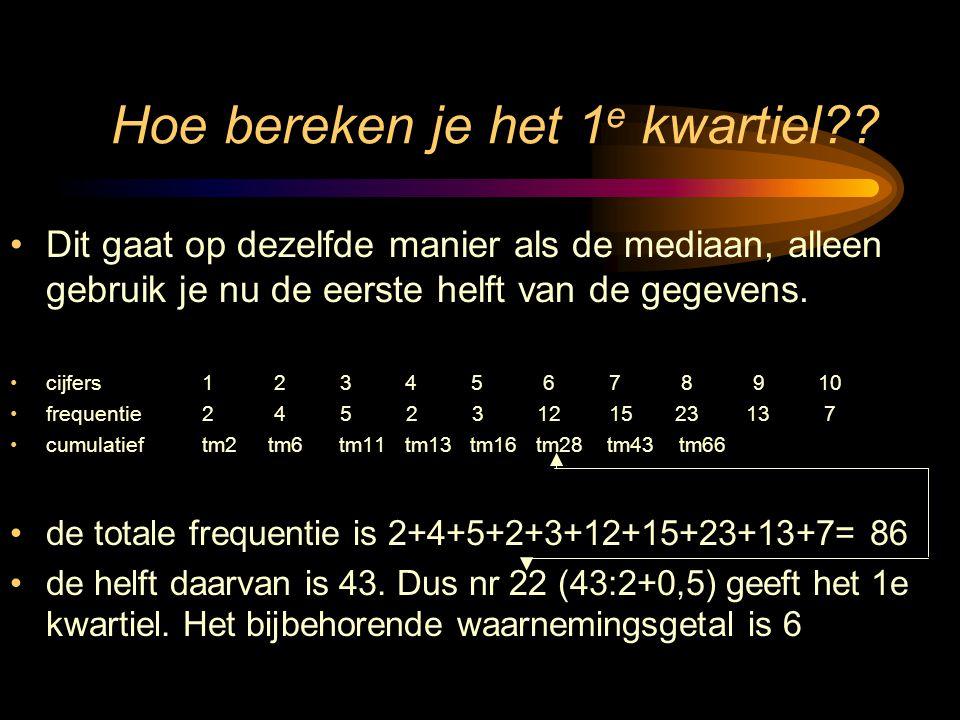 Voorbeeld cijfers1 2 3 4 5 6 7 8 9 10 frequentie2 4 5 2 3 12 15 23 13 7 cumulatief tm2 tm6 tm11 tm13 tm16 tm28 tm43 tm66 de totale frequentie is 2+4+5