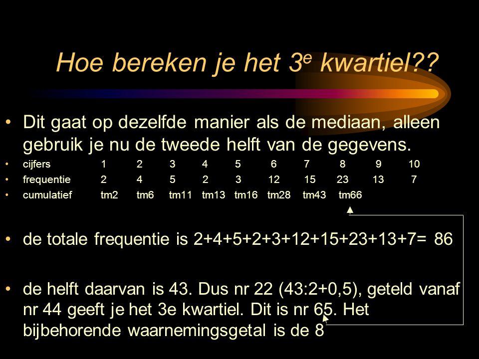 Hoe bereken je het 1 e kwartiel?? Dit gaat op dezelfde manier als de mediaan, alleen gebruik je nu de eerste helft van de gegevens. cijfers1 2 3 4 5 6