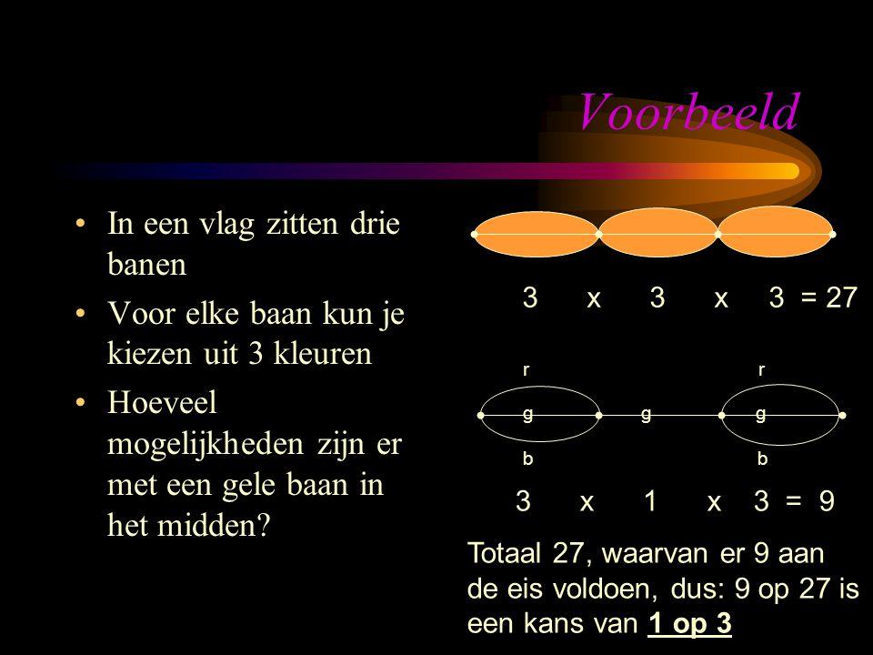 Wegendiagram Hierin kun je het aantal combinaties vinden door de aantallen wegen tussen de knooppunten met elkaar te vermenigvuldigen. 3 x 3 x 4 = 36