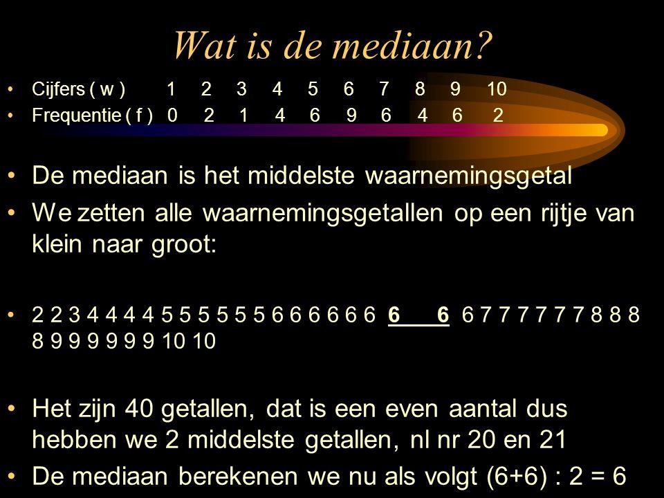 Wat is de modus? De modus is het waarnemingsgetal dat het meeste voorkomt, dus in dit geval het cijfer met de hoogste frequentie. Cijfers ( w ) 1 2 3