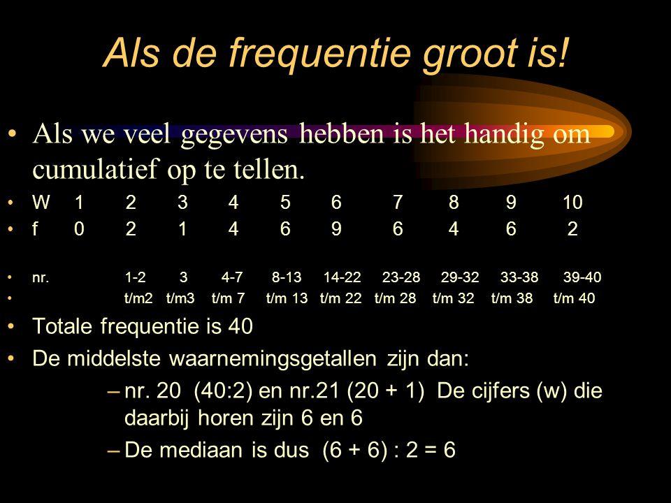 Wat is de mediaan? Cijfers ( w ) 1 2 3 4 5 6 7 8 9 10 Frequentie ( f ) 0 2 1 4 6 9 6 4 6 2 De mediaan is het middelste waarnemingsgetal We zetten alle