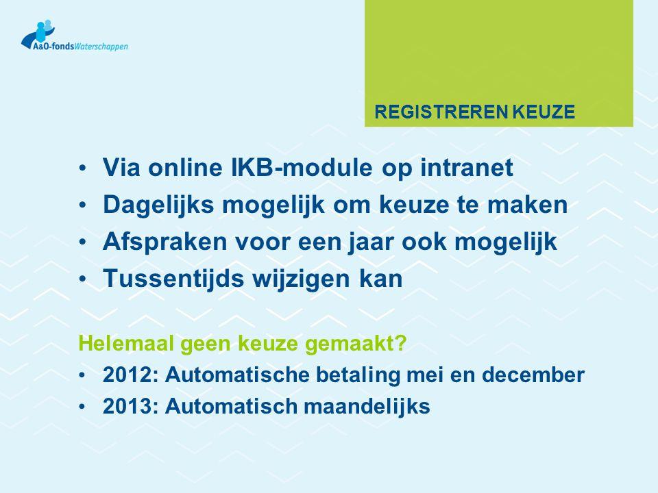 REGISTREREN KEUZE Via online IKB-module op intranet Dagelijks mogelijk om keuze te maken Afspraken voor een jaar ook mogelijk Tussentijds wijzigen kan Helemaal geen keuze gemaakt.