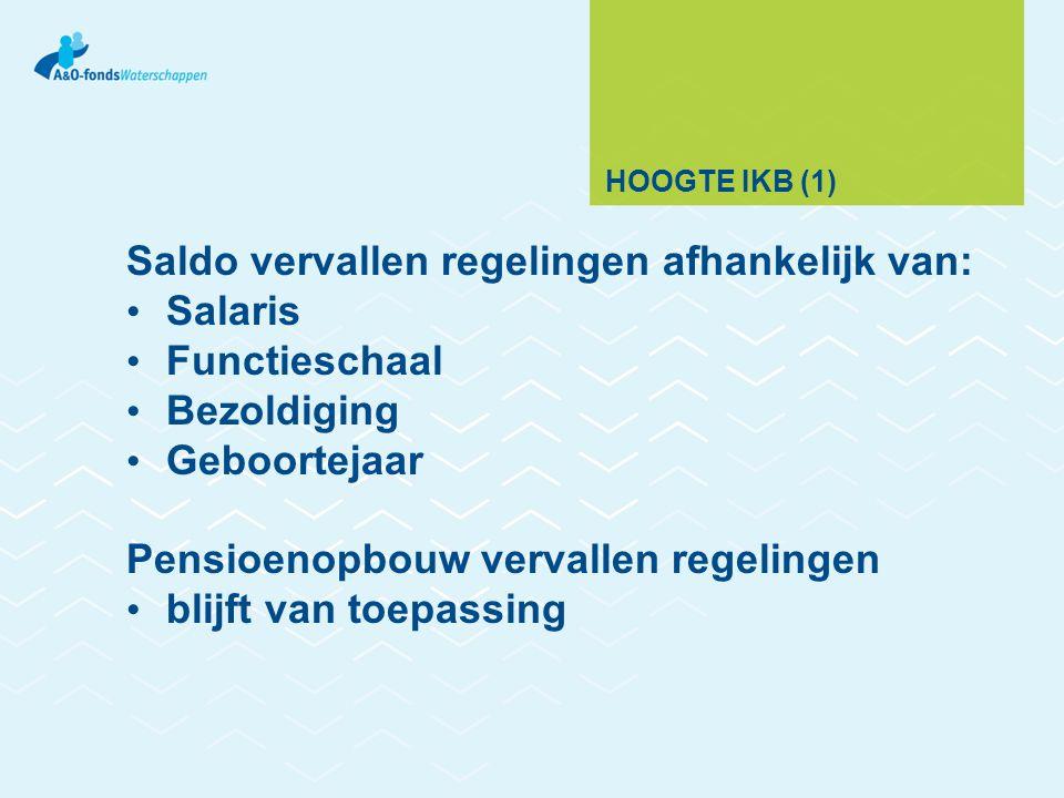 HOOGTE IKB (1) Saldo vervallen regelingen afhankelijk van: Salaris Functieschaal Bezoldiging Geboortejaar Pensioenopbouw vervallen regelingen blijft van toepassing