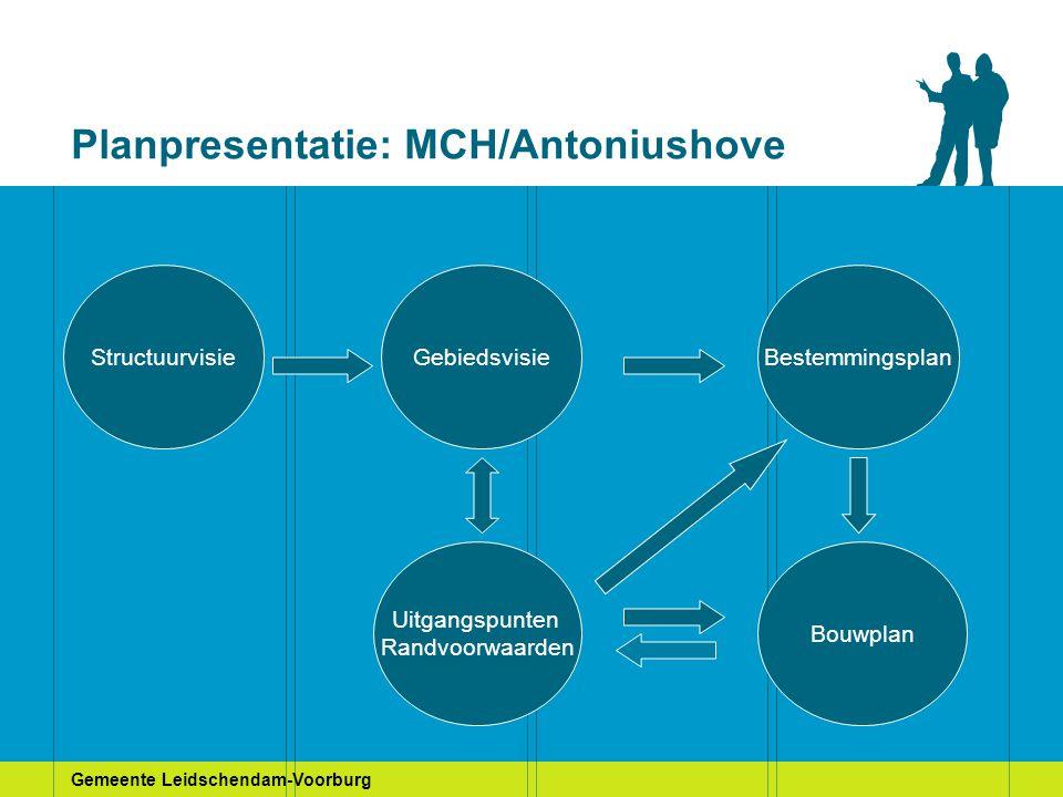 Gemeente Leidschendam-Voorburg Planpresentatie: MCH/Antoniushove Structuurvisie Uitgangspunten Randvoorwaarden GebiedsvisieBestemmingsplan Bouwplan