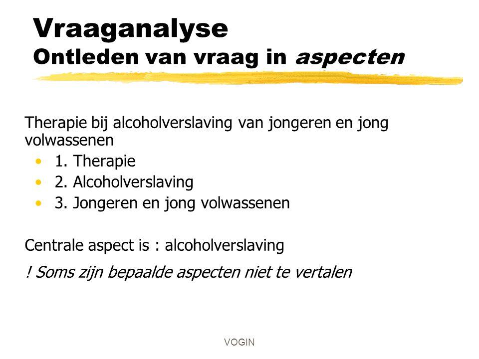 VOGIN Vraaganalyse Ontleden van vraag in aspecten Therapie bij alcoholverslaving van jongeren en jong volwassenen 1. Therapie 2. Alcoholverslaving 3.