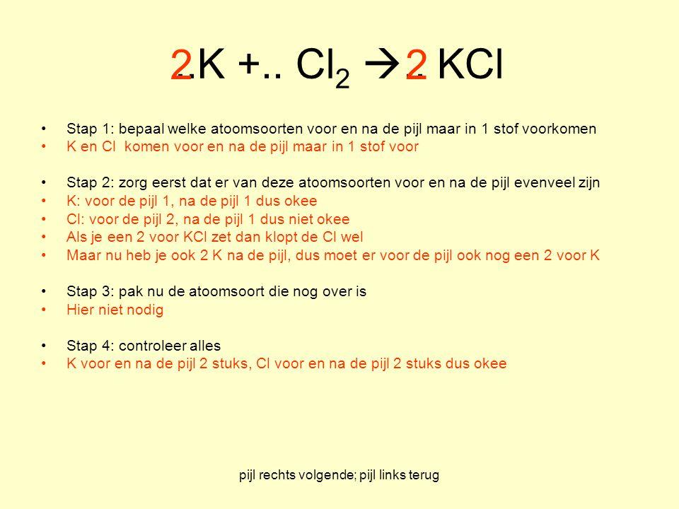 pijl rechts volgende; pijl links terug..K +..Cl 2 ..