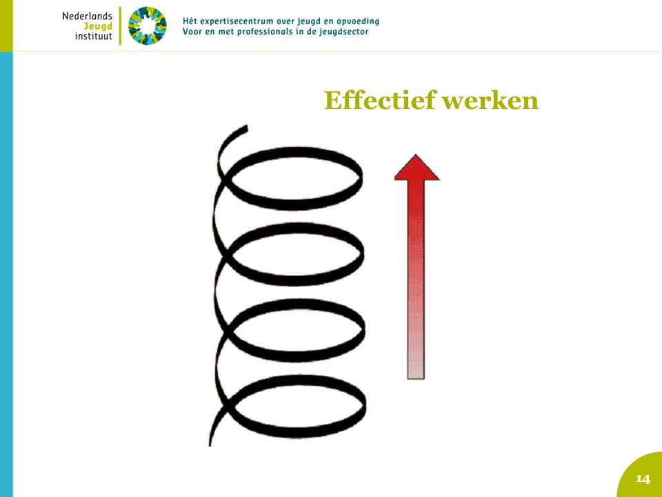 14 Effectief werken