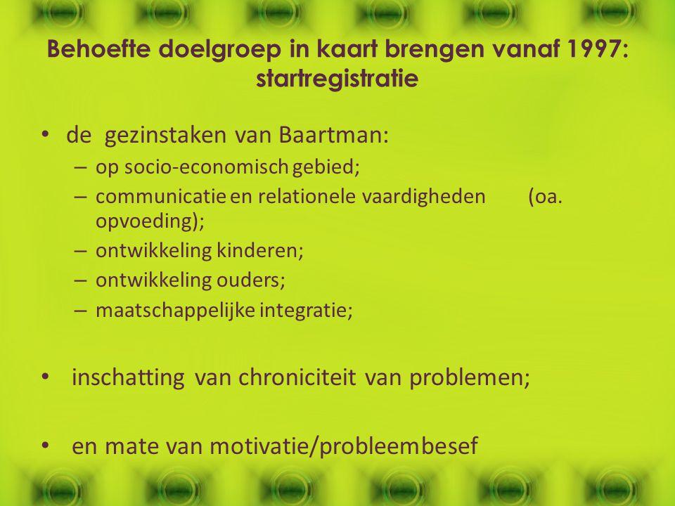 Behoefte doelgroep in kaart brengen vanaf 1997: startregistratie de gezinstaken van Baartman: – op socio-economisch gebied; – communicatie en relation