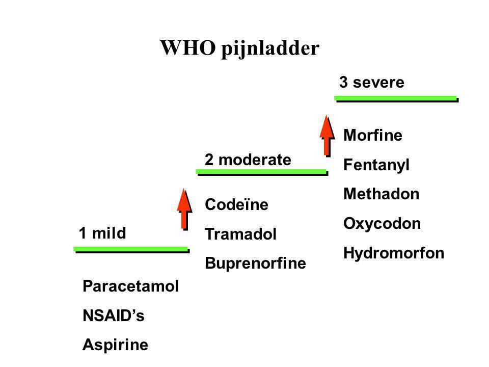 WHO pijnladder 1 mild Paracetamol NSAID's Aspirine 2 moderate Codeïne Tramadol Buprenorfine 3 severe Morfine Fentanyl Methadon Oxycodon Hydromorfon