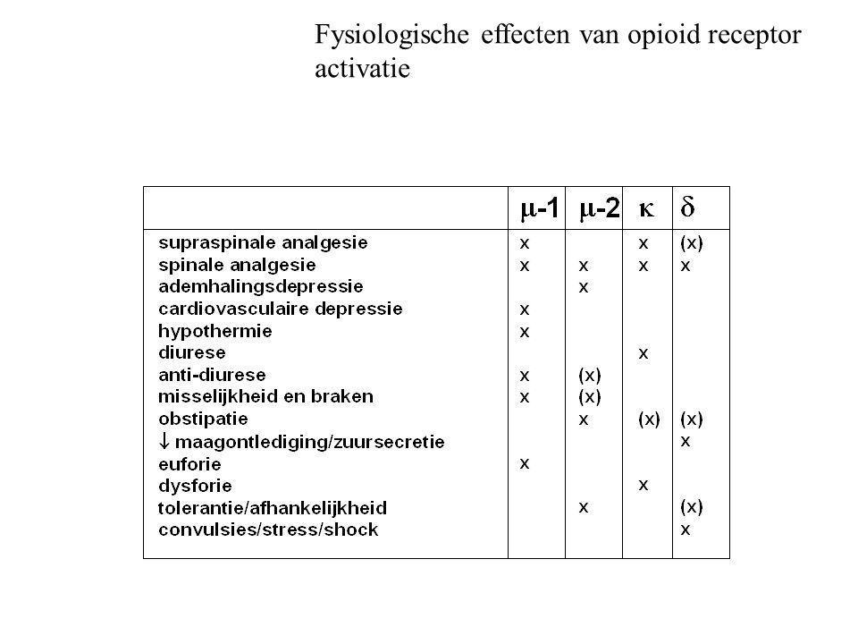 Opioiden en hun receptoren