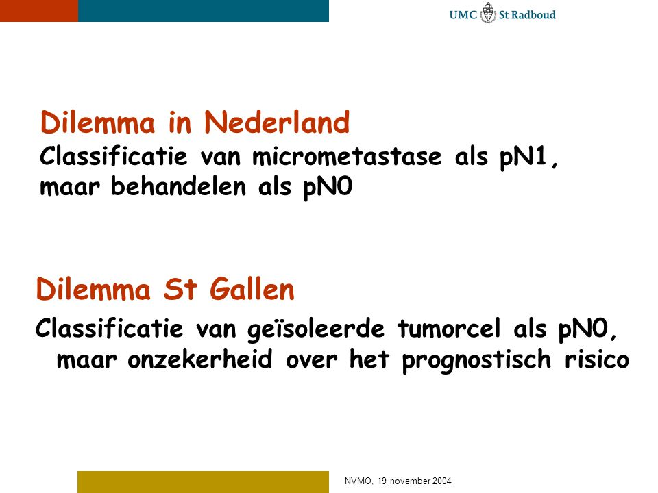 NVMO, 19 november 2004 Dilemma in Nederland Classificatie van micrometastase als pN1, maar behandelen als pN0 Dilemma St Gallen Classificatie van geïsoleerde tumorcel als pN0, maar onzekerheid over het prognostisch risico