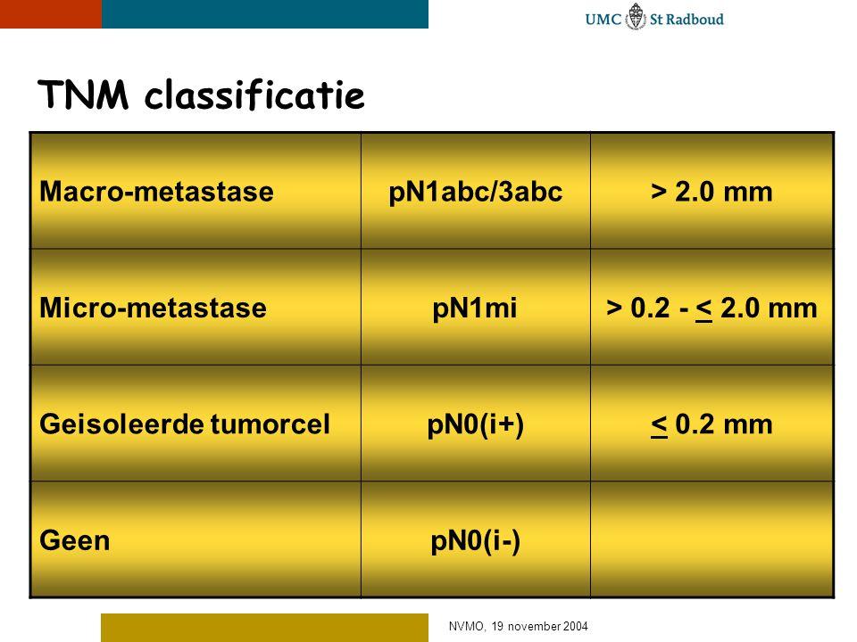 NVMO, 19 november 2004 Term micrometastase is misleidend Grootte metastase: > 0.2- < 2.0 mm