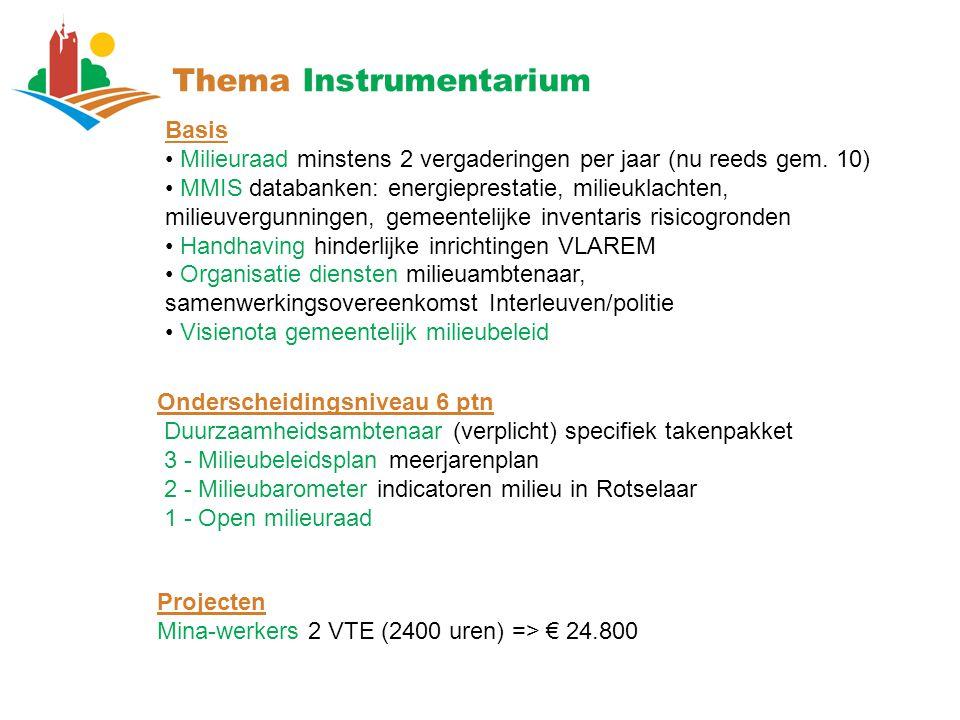 Thema Instrumentarium Basis Milieuraad minstens 2 vergaderingen per jaar (nu reeds gem. 10) MMIS databanken: energieprestatie, milieuklachten, milieuv