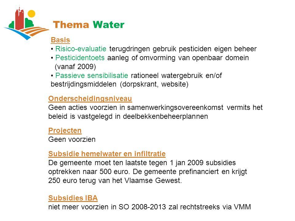 Thema Water Basis Risico-evaluatie terugdringen gebruik pesticiden eigen beheer Pesticidentoets aanleg of omvorming van openbaar domein (vanaf 2009) P