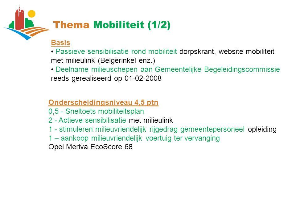 Thema Mobiliteit (1/2) Basis Passieve sensibilisatie rond mobiliteit dorpskrant, website mobiliteit met milieulink (Belgerinkel enz.) Deelname milieus