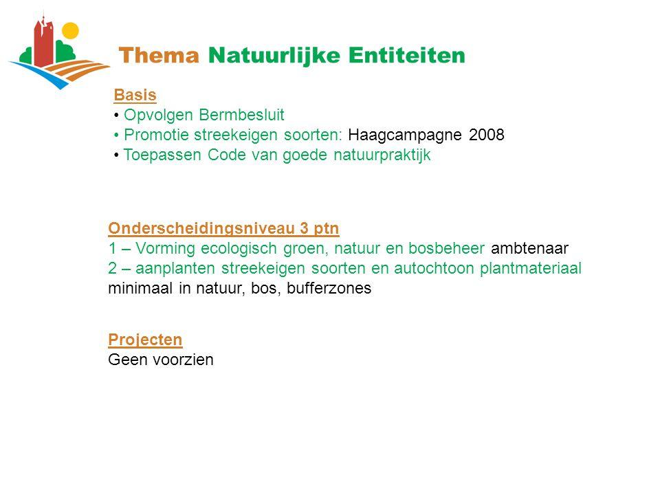 Thema Natuurlijke Entiteiten Basis Opvolgen Bermbesluit Promotie streekeigen soorten: Haagcampagne 2008 Toepassen Code van goede natuurpraktijk Onders