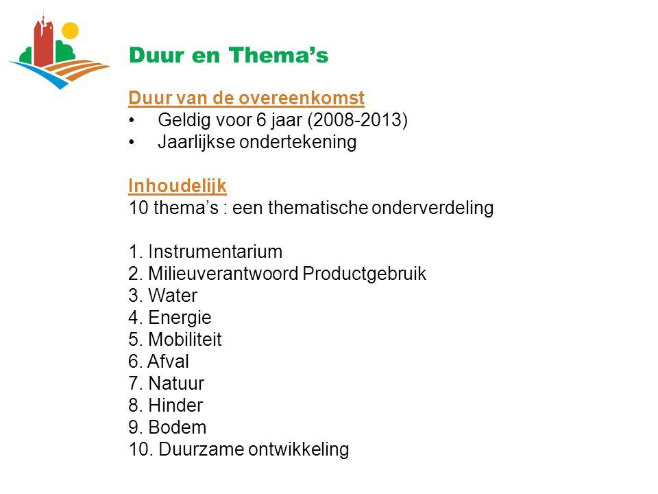 Duur en Thema's Duur van de overeenkomst Geldig voor 6 jaar (2008-2013) Jaarlijkse ondertekening Inhoudelijk 10 thema's : een thematische onderverdeli